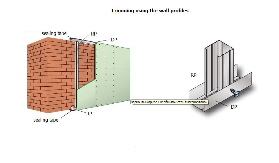 DIY Plasterboard Wall Trimming. Carcass method 2 - wall profile