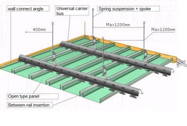 Open type aluminum plank ceiling