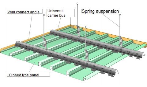 Closed type aluminum plank ceiling