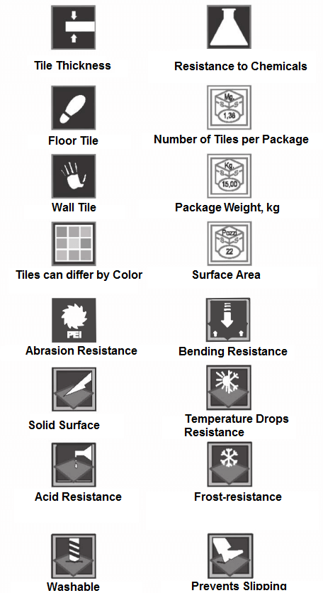 Example of tile marking in the building market