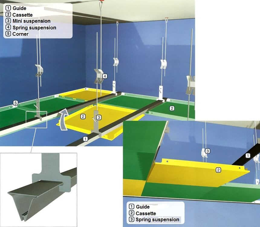 Dropped Ceiling Description, Characteristics and Photos. Construction picture of the design element