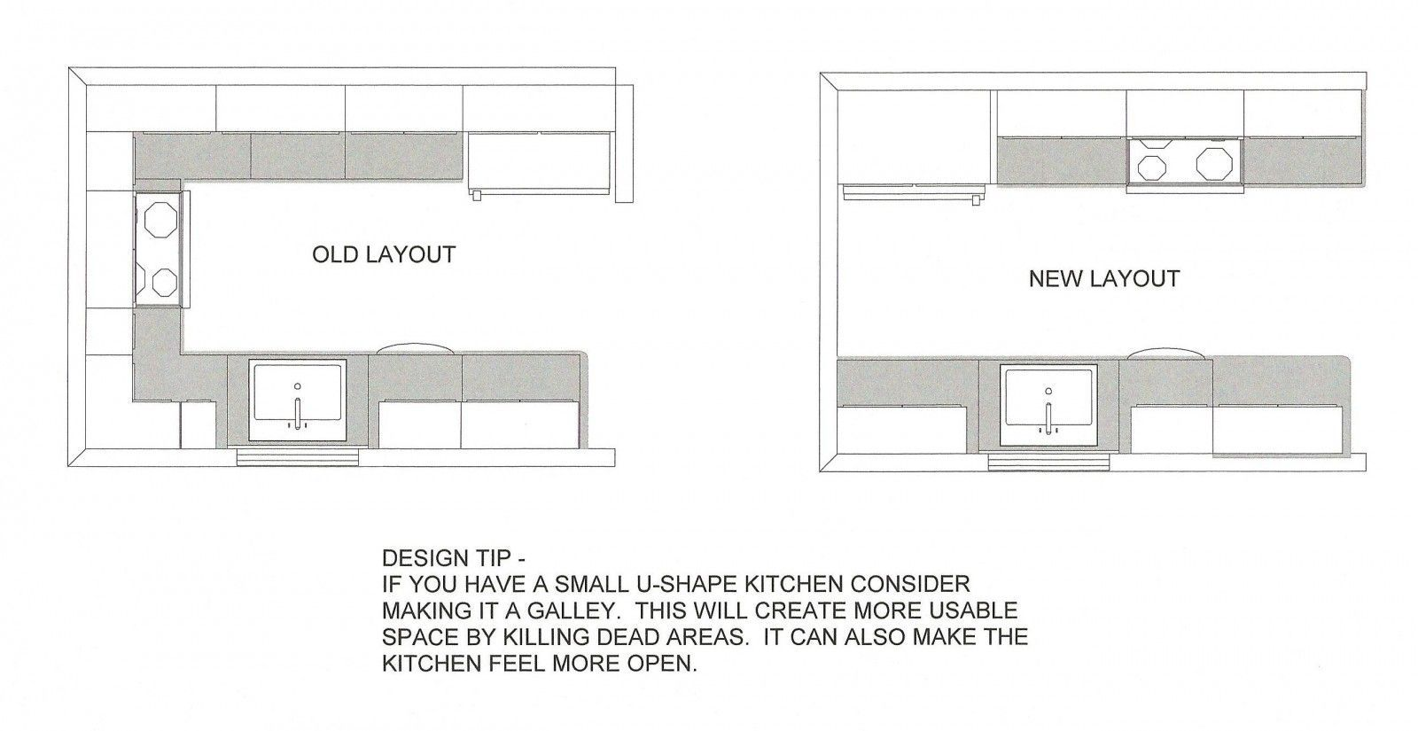 Detailed All-Type Kitchen Floor Plans Review. Galley option for tiny kitchen