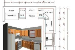 Detailed All-Type Kitchen Floor Plans Review. Sketch with visual representation