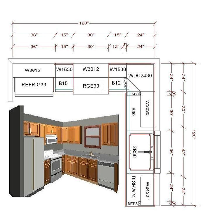 Detailed All Type Kitchen Floor Plans Review. Sketch With Visual  Representation