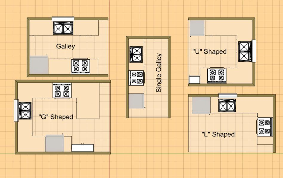 Detailed All-Type Kitchen Floor Plans Review. Drawing for most common kitchen kinds