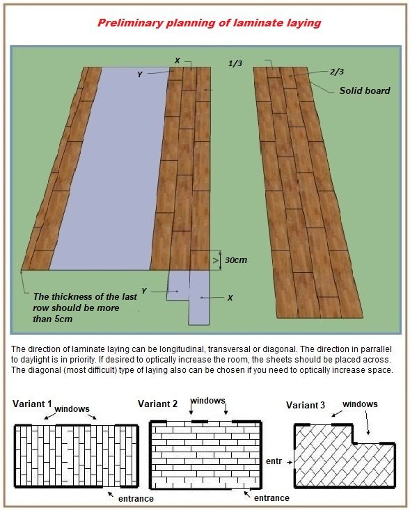 Options of possible laminate laying in the room