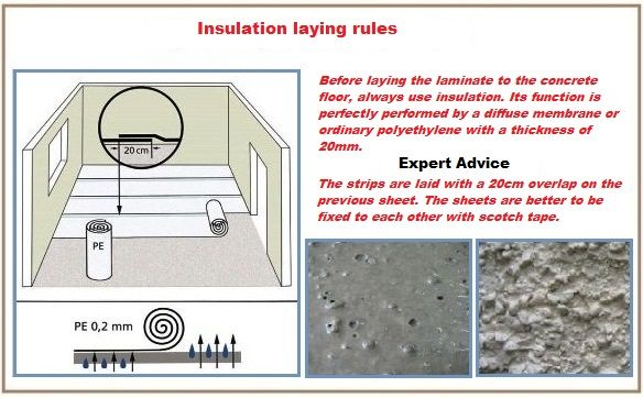 Possible insulation scheme in the room