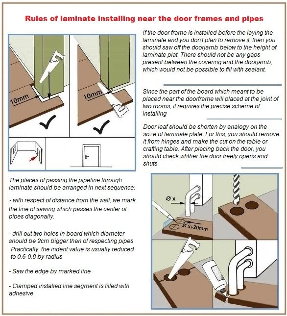 The scheme of laying the boards near the door and pipes