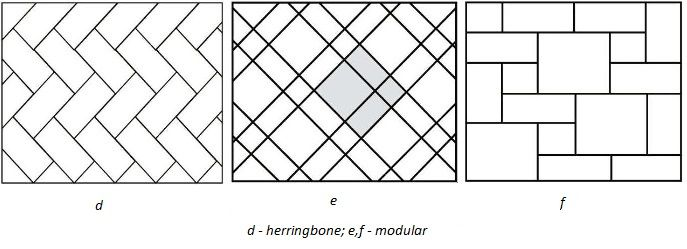 Wall Laying Tile Methods: Patterns, Options, Advice. The list of less used tiling patterns