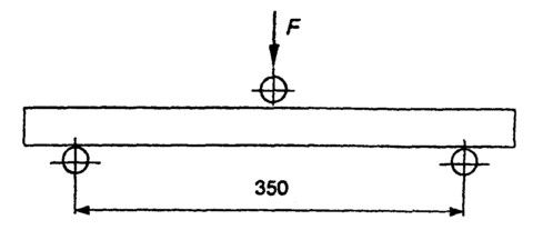 Vector of weight force on the slab between floors