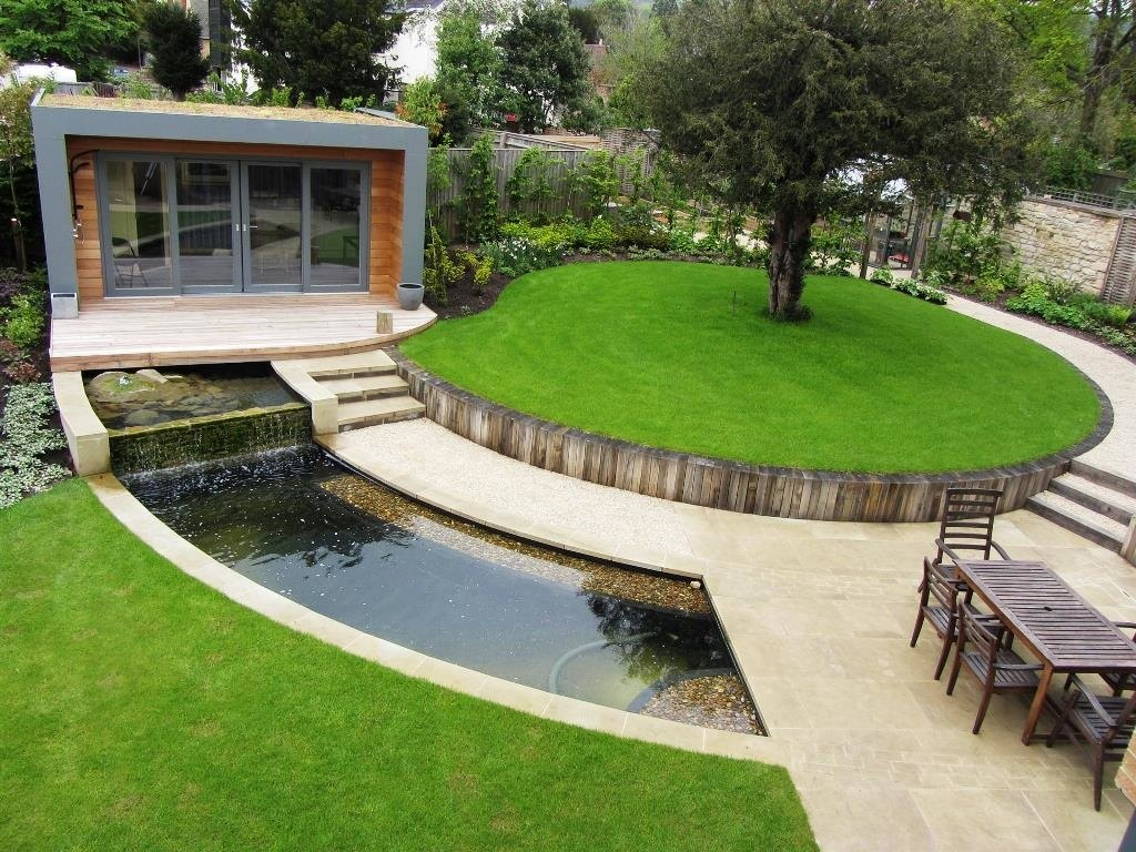 Best Landscape Design Ideas: Decorating Your Courtyard. Different levels and paved paths