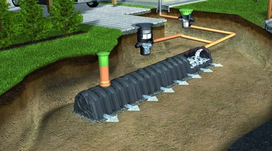 Gutters and pipes of the slope drainage system