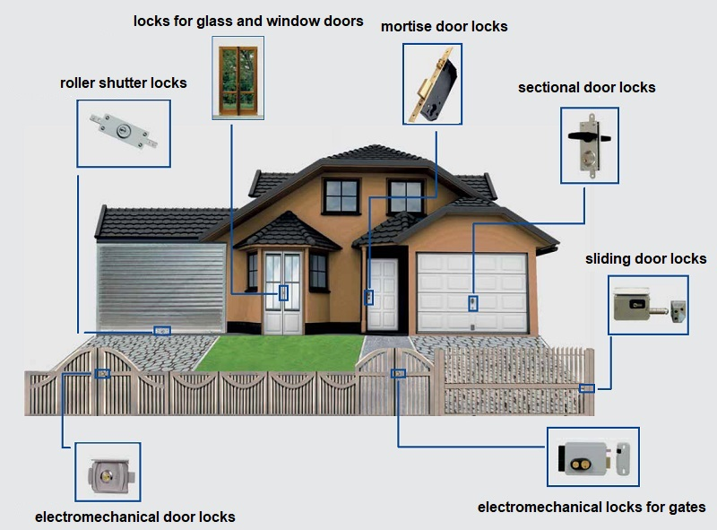 Best Modern Security Upgrades for Your Home. Locks of the house