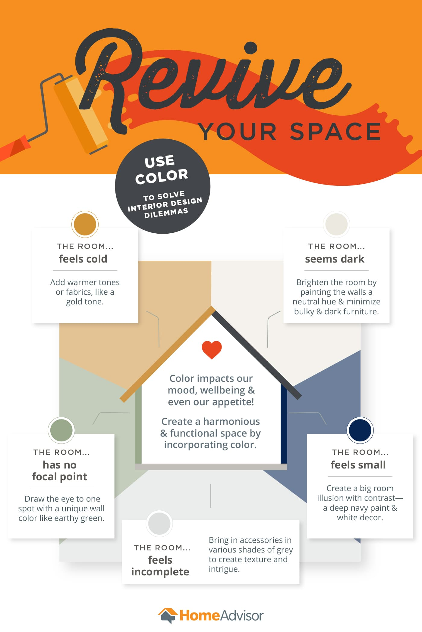 Things to Consider Before a Kitchen Remodel. Infographic on how to approach the interior decoration and reviving