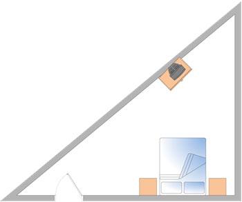Feng Shui Bedroom Interior Design Ideas for any Kind of Room. Triangular bedroom