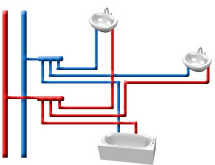 Bathroom Plumbing: Schemes of Installation, Advice. Pipe Plumbing