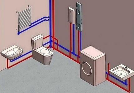 Bathroom Plumbing: Schemes of Installation, Advice. Tee routing of plumbing pipes in the bathroom and toilet