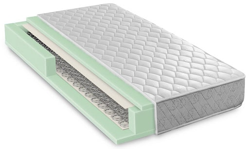 What Kinds of Mattresses Are Best for Health? Spring carcass of the mattress