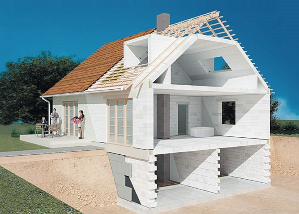 Energy-Efficient House Design: Building Rules. The correct built house with full fledged ground floor cutaway