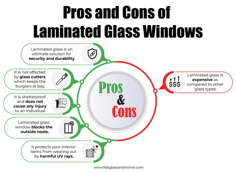 Pros and cons of laminated glass windows infographic