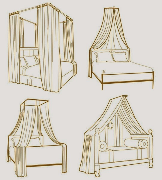 The scheme showing the option of applying the bed canopy