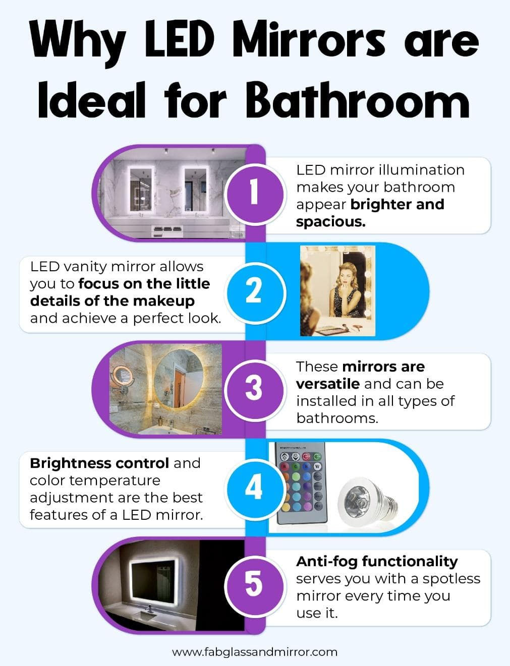 LED Vanity Mirror: The Best Source of Brightness to Design an Elegant Looking Bathroom. The infographics of the ideal use of mirror backlighting