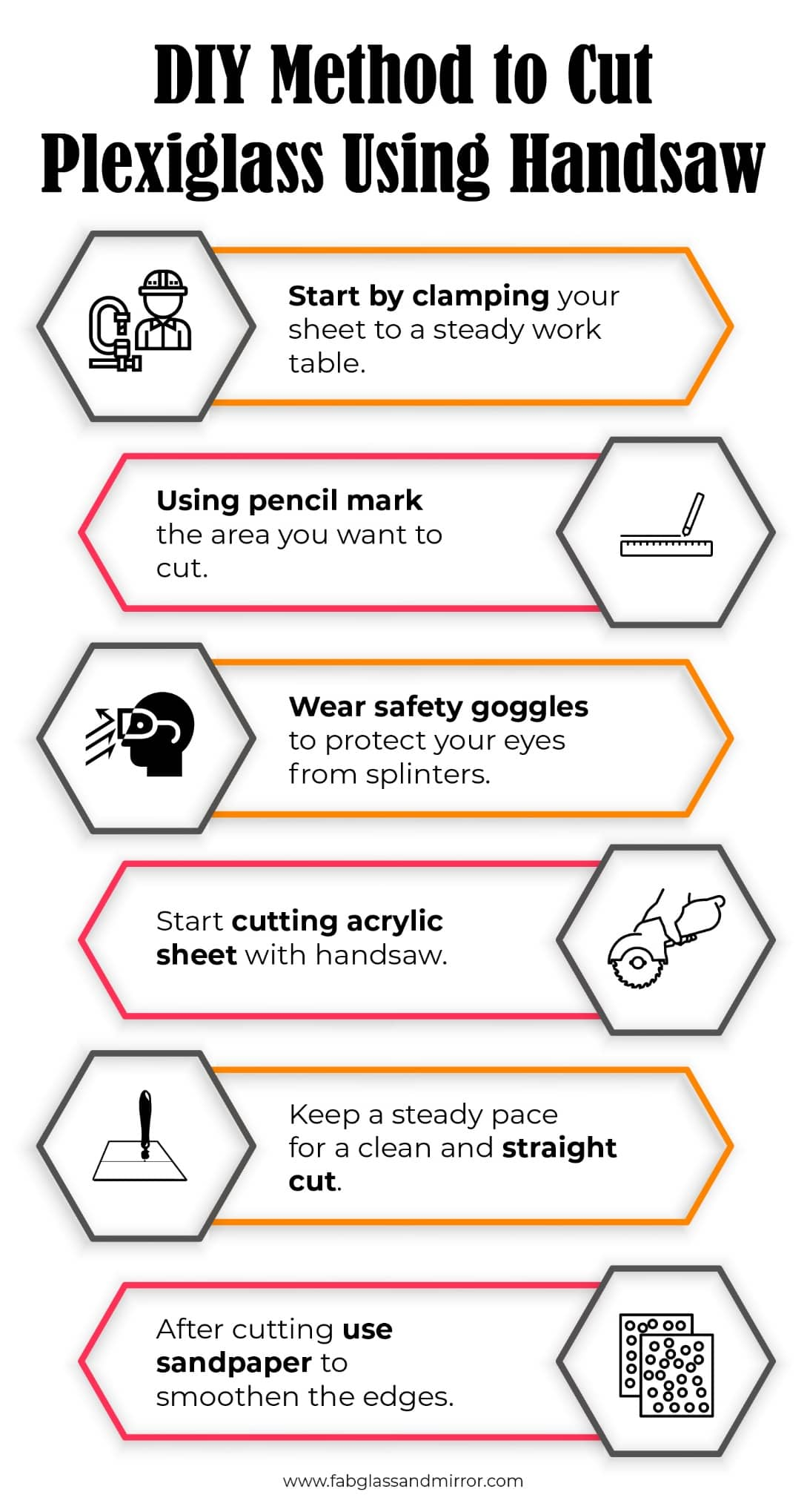 Comprehensive Guide to DIY Cut Plexiglass and Making Awesome Craftwork. Infographics of the diy plexiglass cutting with the handsaw